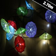 Solar Umbrella Lights