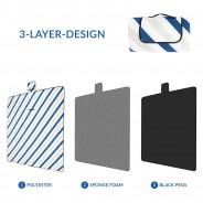 Fleece Picnic Blankets 8 3 layers