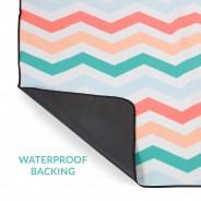 Fleece Picnic Blankets 9 Waterproof backing