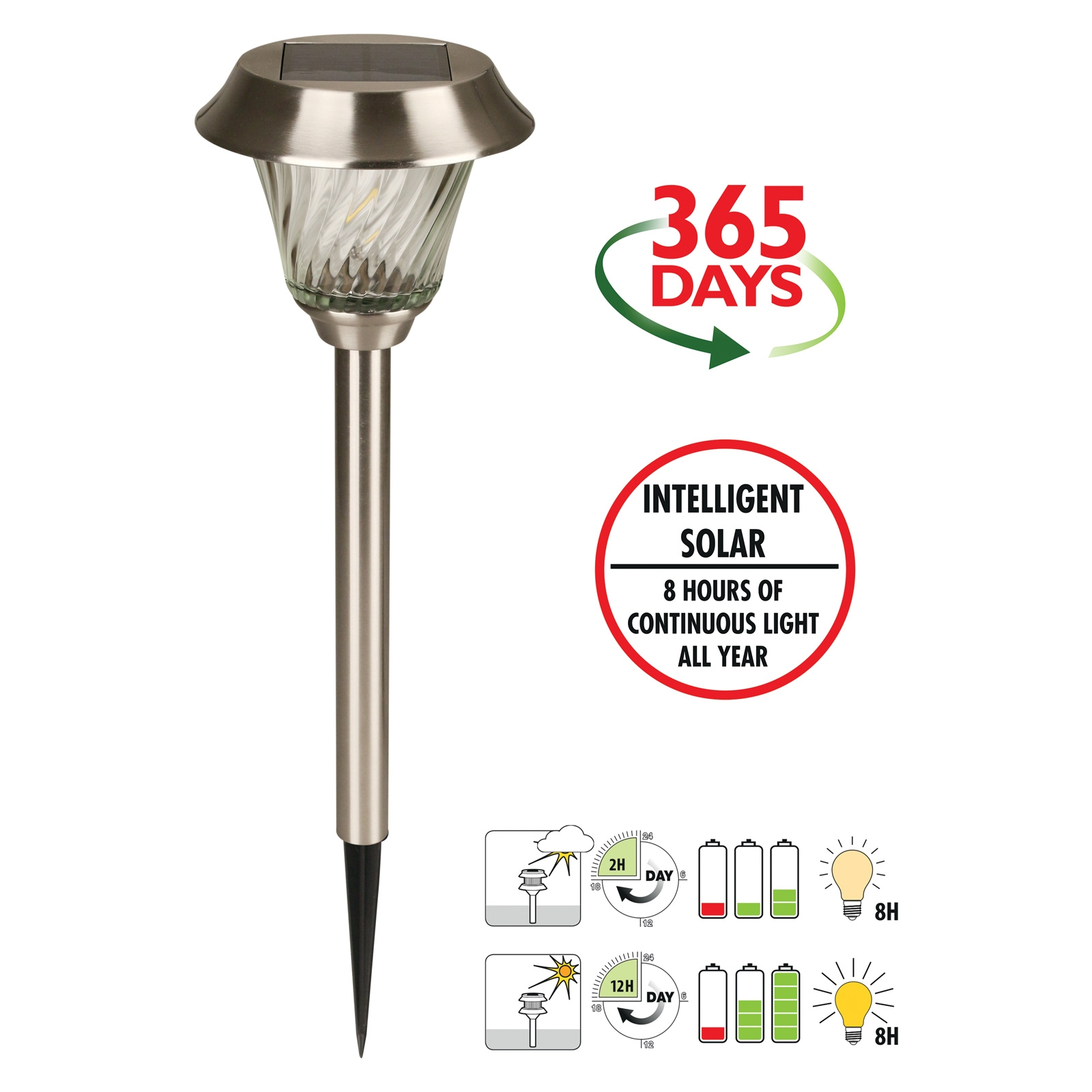 Click to view product details and reviews for Intelligent Solar Mizar Stainless Steel Stake Light.