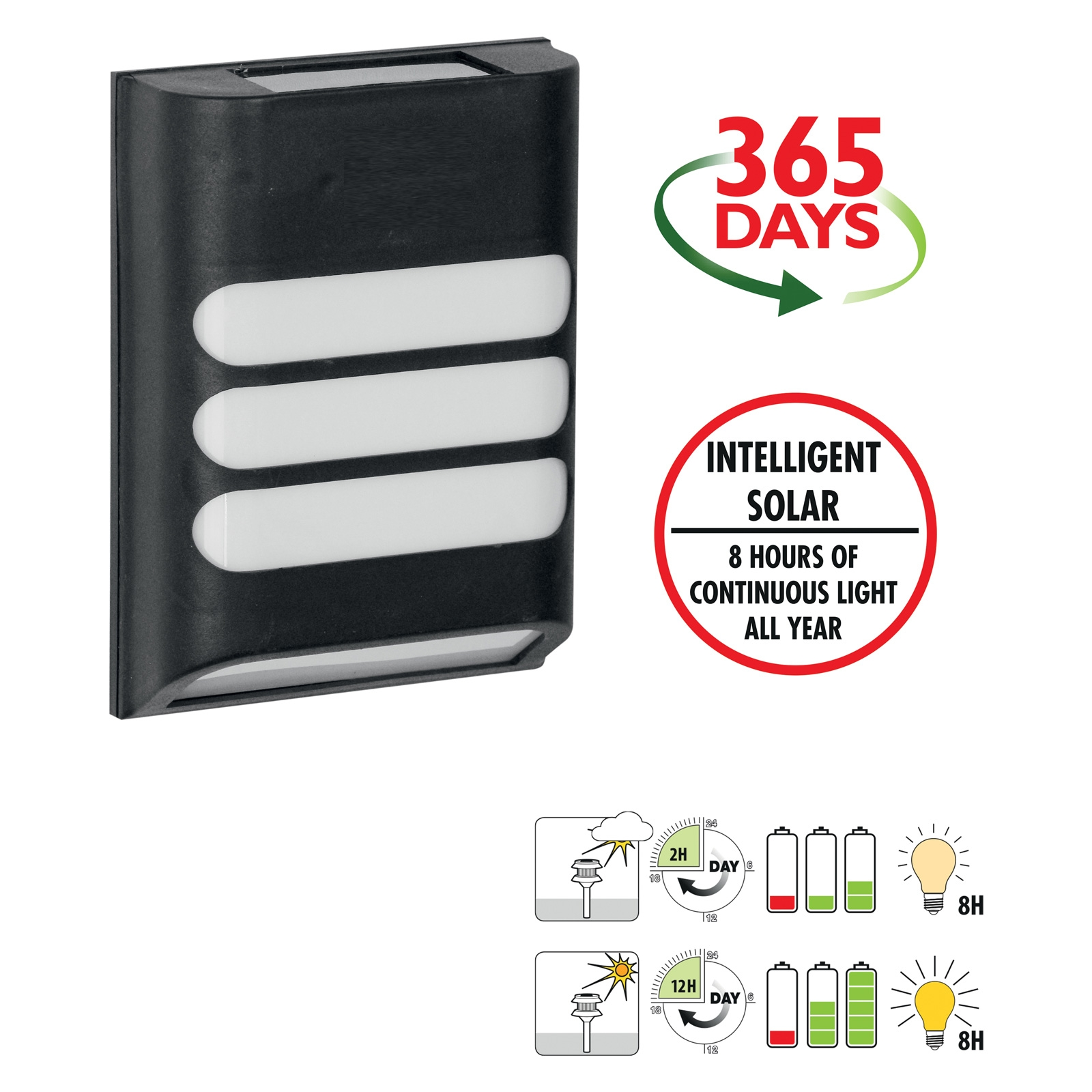 Click to view product details and reviews for Intelligent Solar Rana Wall Light.